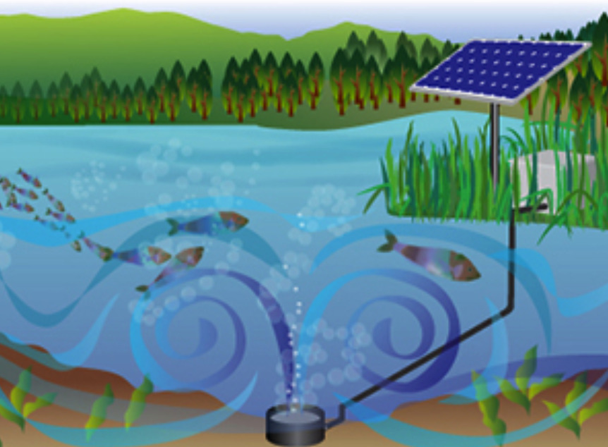 Solar Powered Aeration for your Pond or Lake